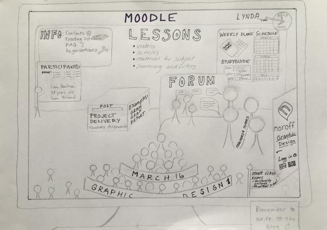 Moodle-map_bw