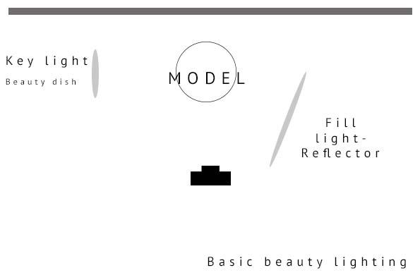 Beauty_lighting