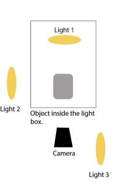 Light_setup_fluffy