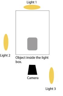 Light_setup_hart