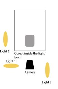 Light_setup_liquet